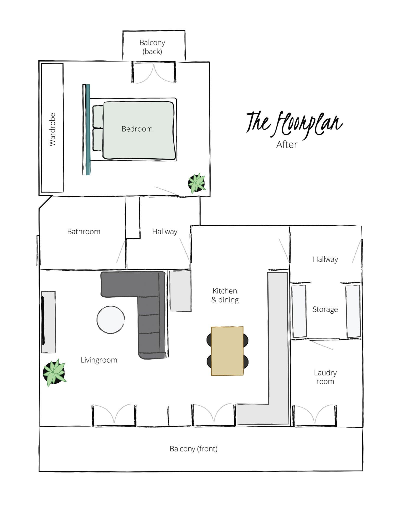 scandinavianfeeling home renovations floorplan after