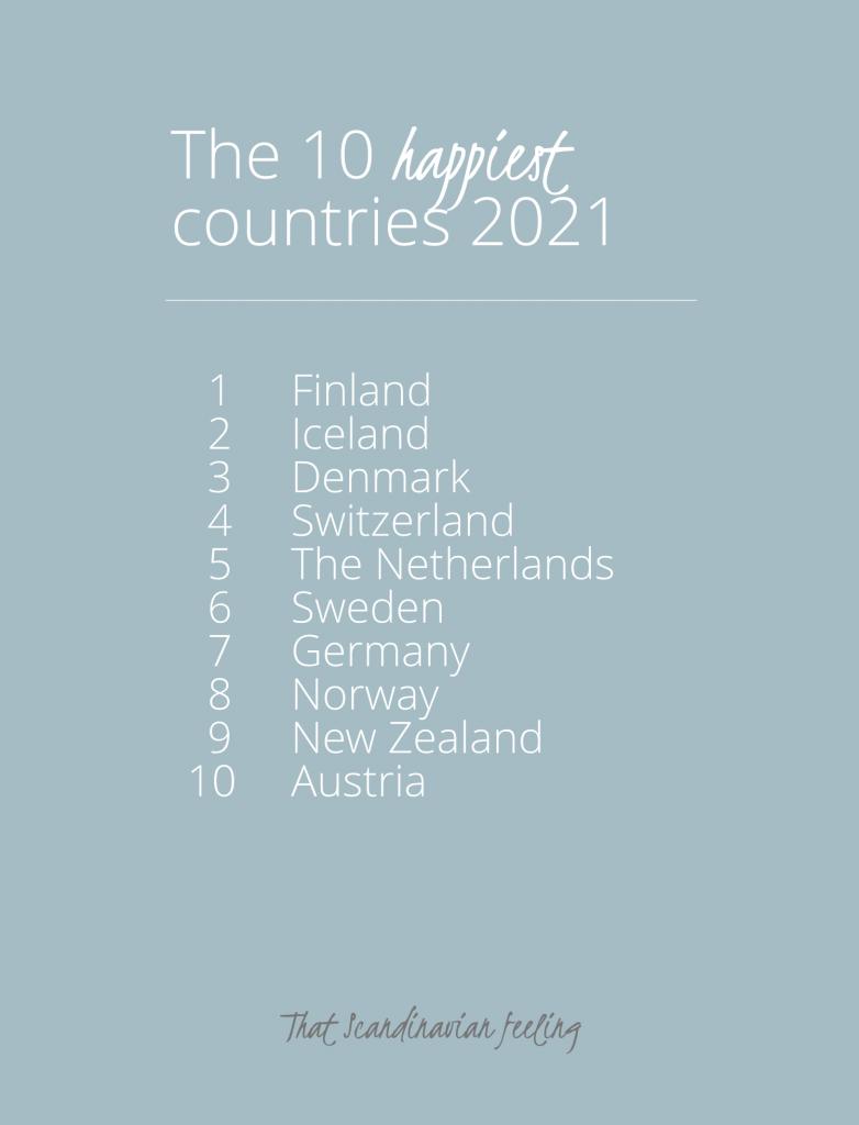 scandinavian feeling happiest countries 2021 list